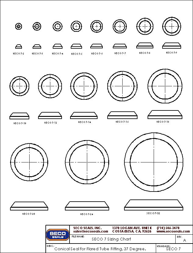 SECO7 Sizing Chart